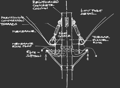 sketch of low point detail